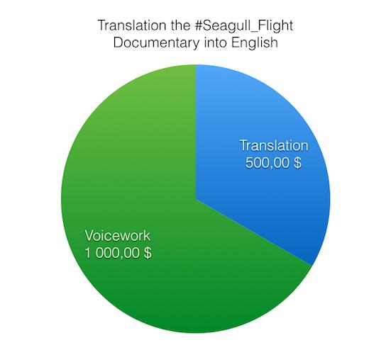 diagr.001
